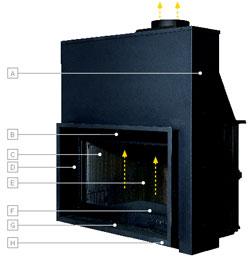 Hogar Hergom H-08 descripción de componentes