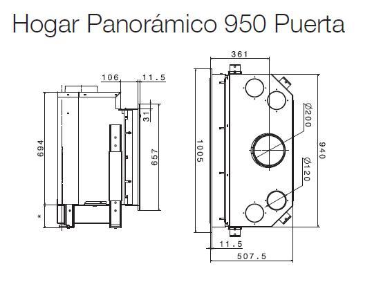 Esquema y medidas del Hogar Sasac Panoramico 950
