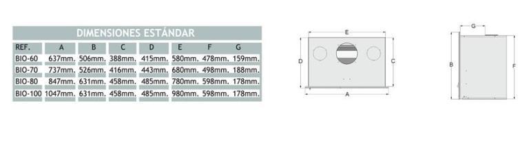 Casete Tnc Bio 100 dimensiones del aparato