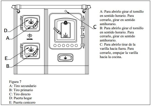 Cocina Lacunza Lis 8 esquema frontal y medidas