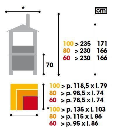 Esquema y medidas del Horno Mcz Premium 60 Exterior