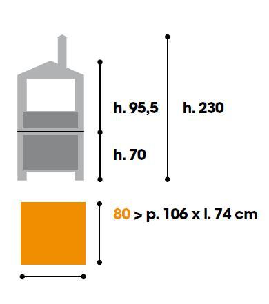 Esquema y medidas del Horno Mcz Easy Exterior