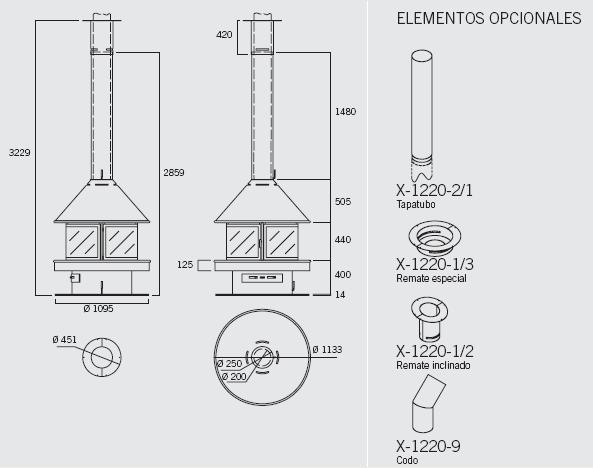 Esquema y medidas de la chimenea rocal gala central